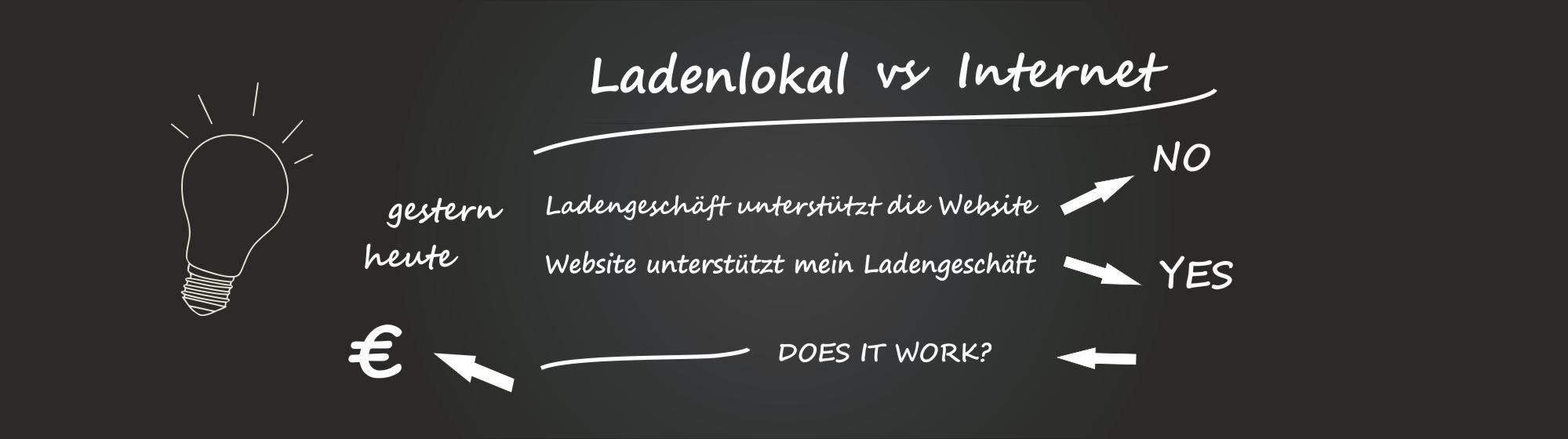 verkaufsfördernde website